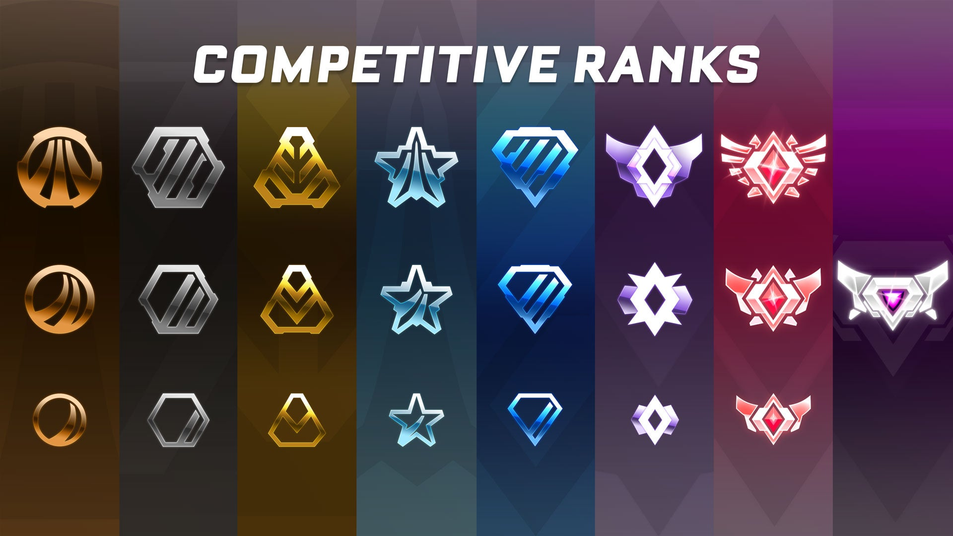 New Competitive Ranks