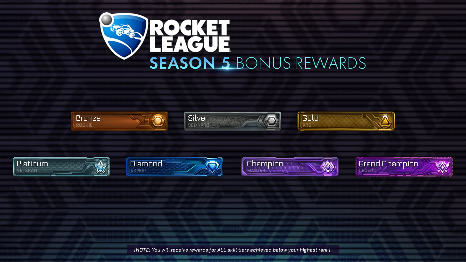 rl_s5_rewards_standard.jpg